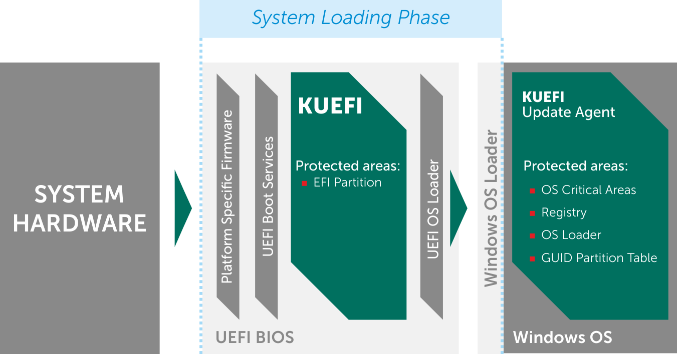 KUEFI_Diagram