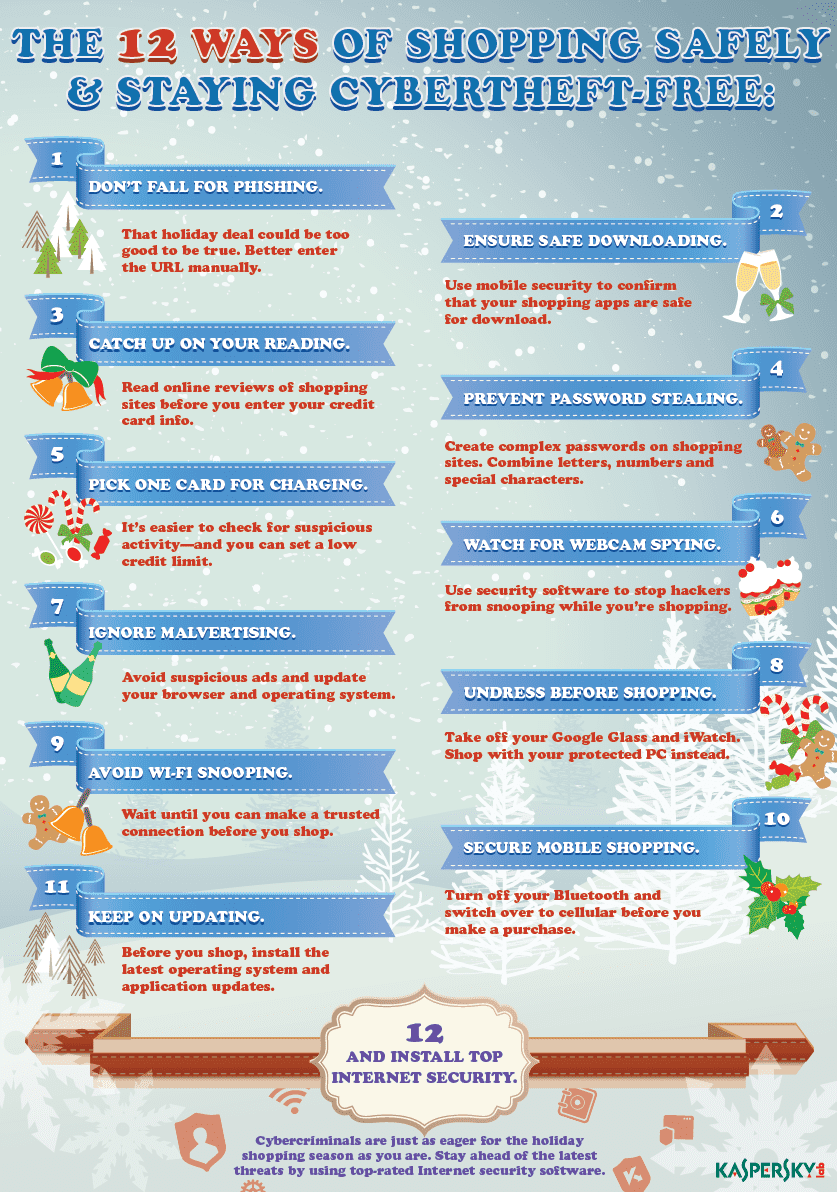 Infographic: Holiday Shopping - The 12 Ways of Shopping Safely & Staying Cybertheft-free