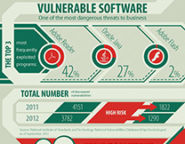 content/en-au/images/repository/isc/Kaspersky-Lab-Infographics-Vulnerable-software-thumbnail.jpg