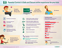 content/en-au/images/repository/isc/Kaspersky-Lab-Parental-control-infographic-thumbnail.jpg