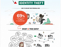 content/en-au/images/repository/isc/identity-theft-thumbnail.jpg