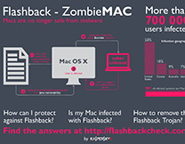 content/en-au/images/repository/isc/infographics-zombie-mac-thumbnail.jpg