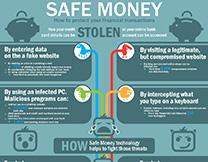 content/en-au/images/repository/isc/safe-money-thumbnail.jpg