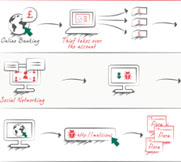 content/en-au/images/repository/smb/is-your-business-secure-infographic.jpg