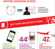content/en-au/images/repository/smb/securing-mobile-and-byod-access-for-your-business-infographic.jpg
